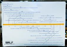 SRLF Timeline Poster - Second Decade: 1997-2007